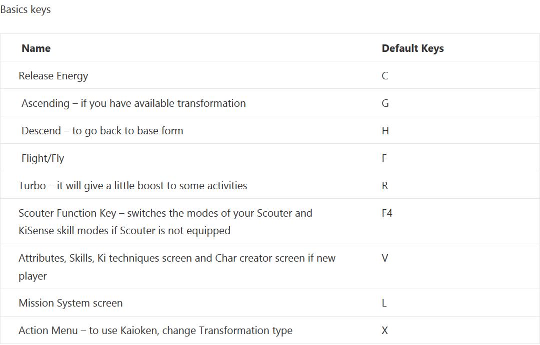Dragon Block C Mod How to use 1